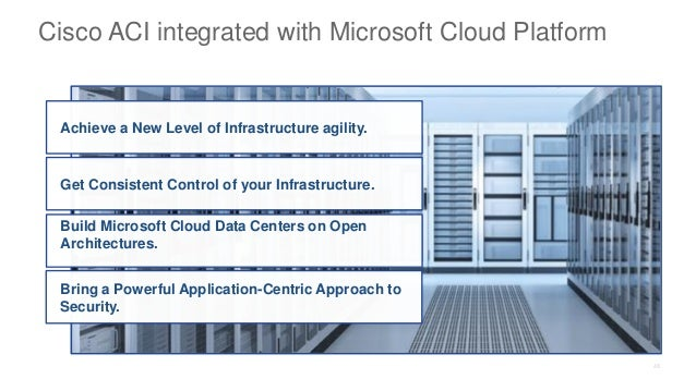 Cisco ACI for the Microsoft Cloud Platform