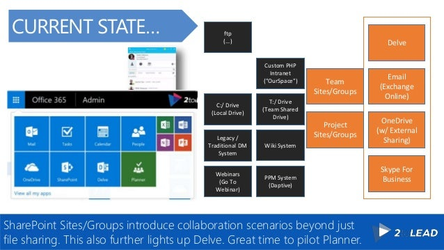 Learn What To Use When  Office 365 Groups  Sharepoint Team