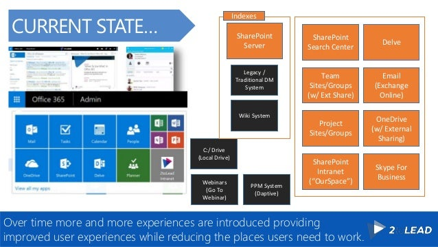 Learn What To Use When Office 365 Groups SharePoint Team Sites Yam