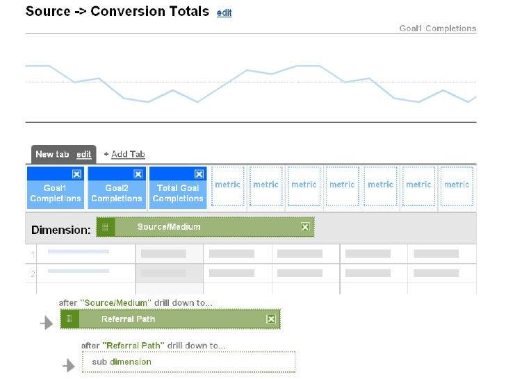 IgniteNM - Google Analytics: Beyond the Dashboard
