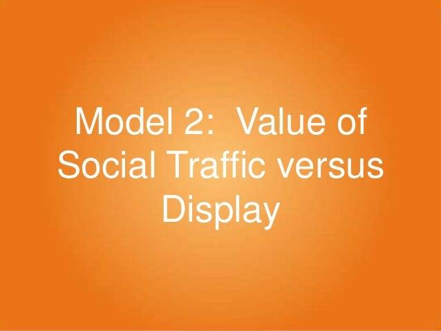 Model 2: Value of Social Traffic versus Display