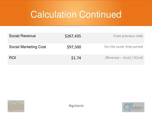 Calculation Continued Social Revenue Social Marketing Cost ROI  $267,435  From previous slide  $97,500  For the same time ...