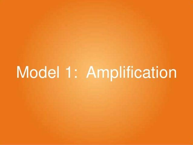 Model 1: Amplification