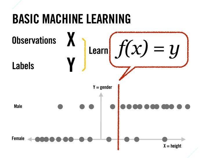 Ignite seoul 4-11 michael shilman machine learning