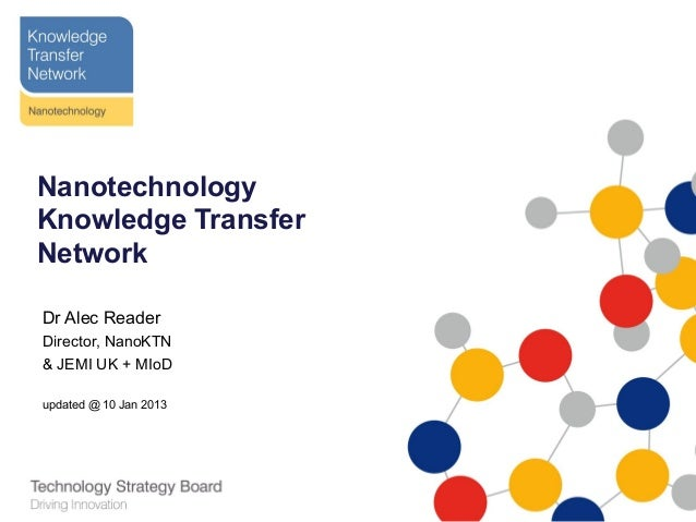 NanotechnologyKnowledge TransferNetworkDr Alec ReaderDirector, NanoKTN& JEMI UK + MIoDupdated @ 10 Jan 2013
