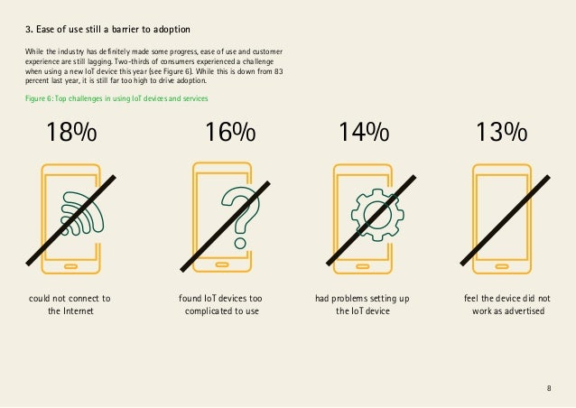 8 3. Ease of use still a barrier to adoption While the industry has definitely made some progress, ease of use and custome...