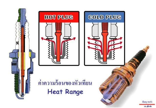 ค่าความร้อนของหัวเทียนHeat Rangeพิษณุ คมขําวท.สุโขทัย