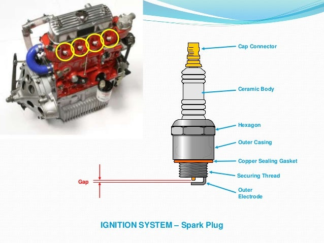 Astounding Ignition Systems Wiring 101 Archstreekradiomeanderfmnl