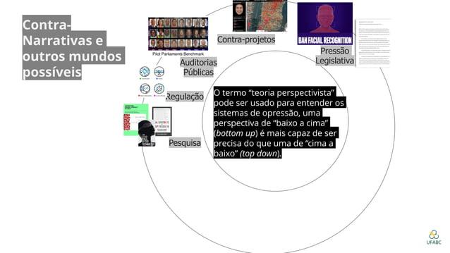 Contra- Narrativas e outros mundos possíveis Auditorias Públicas Regulação Pesquisa Pressão Legislativa Contra-projetos O ...