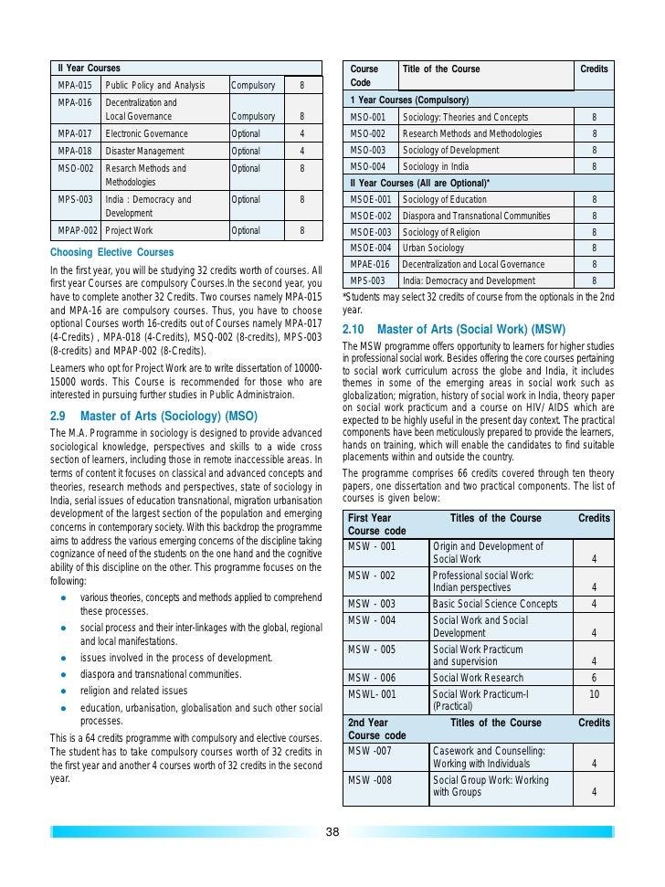 Modelos de curriculum vitae 2014 en word peru
