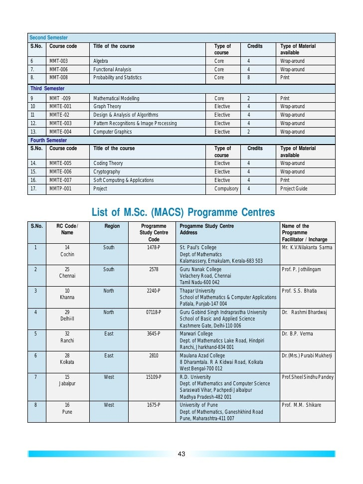 mtm 16 dissertation guide ignou