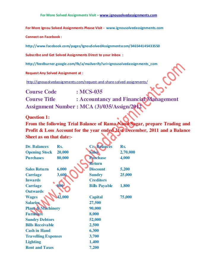 IGNOU MBA MS-11 Solved Assignment 2013