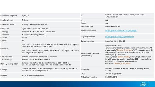 TDC2019 Intel Software Day - Tecnicas de Programacao