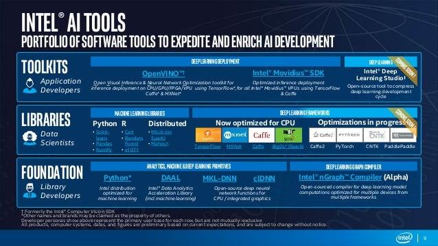 TDC2019 Intel Software Day - Tecnicas de Programacao Paralela em Mach…