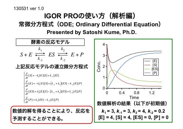 "130531 ver 1.0常微分方程式(ODE; Ordinary Differential Equation)!ddt[S] = ""k1[E][S]+ k""1[ES]ddt[E] = ""k1[E][S]+ k""1 + k2( )[ES] ""..."