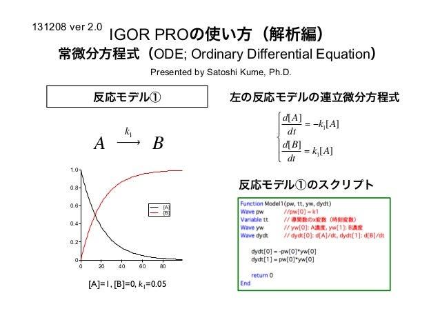 131208 ver 2.0  IGOR PROの使い方(解析編)  常微分方程式(ODE; Ordinary Differential Equation) Presented by Satoshi Kume, Ph.D.  左の反応モデルの連...