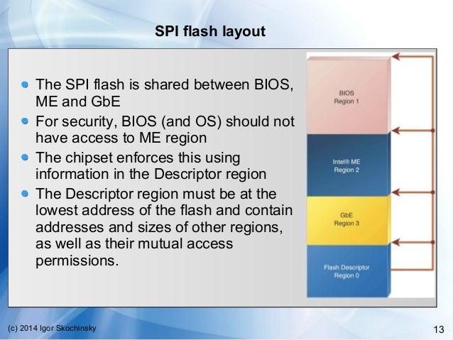 Secret of Intel Management Engine by Igor Skochinsky