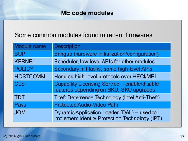 17(c) 2014 Igor Skochinsky ME code modules Module name Description BUP Bringup (hardware initialization/configuration) KER...