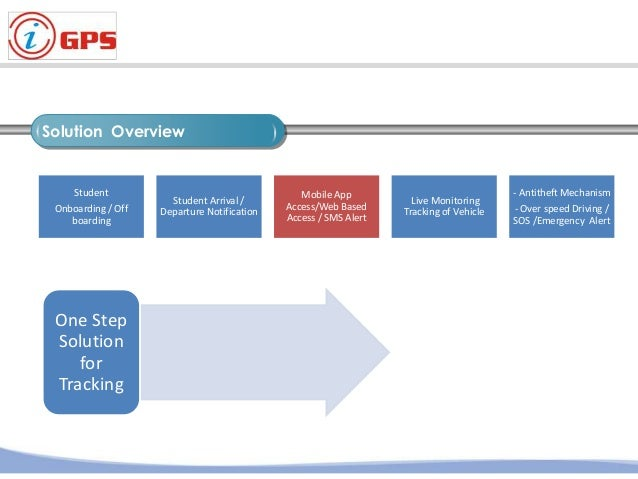 iGPS- Vehicle & Personal Tracking Solution