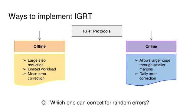 Ways to implement IGRT IGRT Protocols Offline Online Q : Which one can correct for random errors? ➢ Large step reduction ➢...