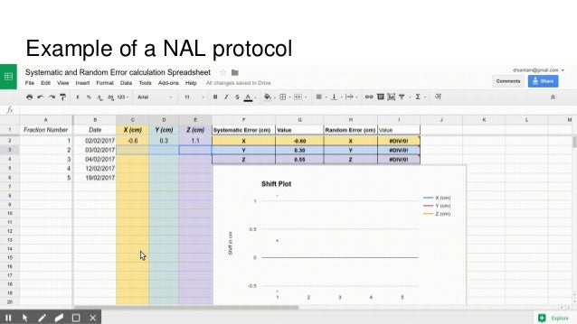 Example of a NAL protocol