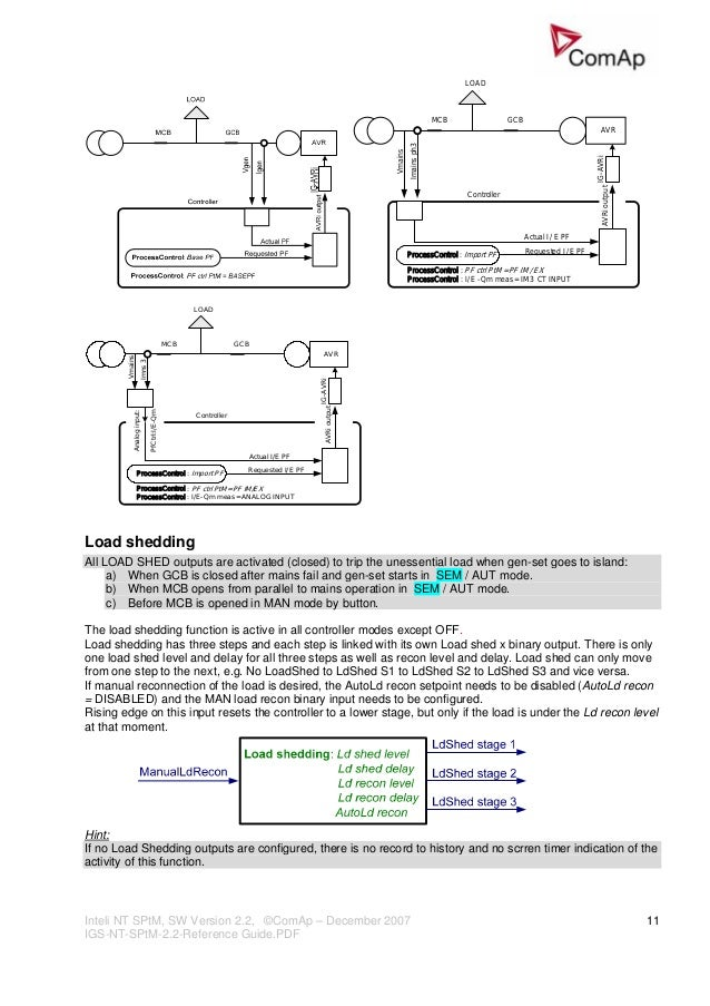 Igs Nt Sptm 2 2 Reference Guide