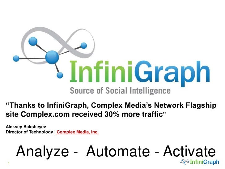 """Thanks to InfiniGraph, Complex Media's Network Flagship site Complex.com received 30% more traffic""Aleksey BaksheyevDirec..."