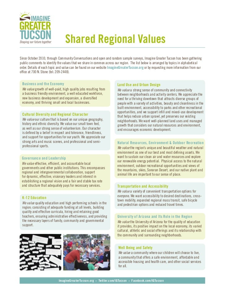 Shared Regional ValuesSince	October	2010,	through	Community	Conversations	and	open	and	random	sample	surveys,	Imagine	Grea...