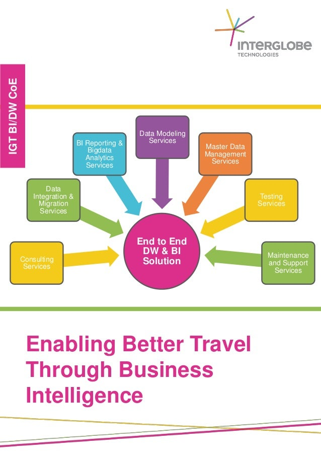Enabling Better Travel Through Business Intelligence IGTBI/DWCoE End to End DW & BI SolutionConsulting Services Data Integ...