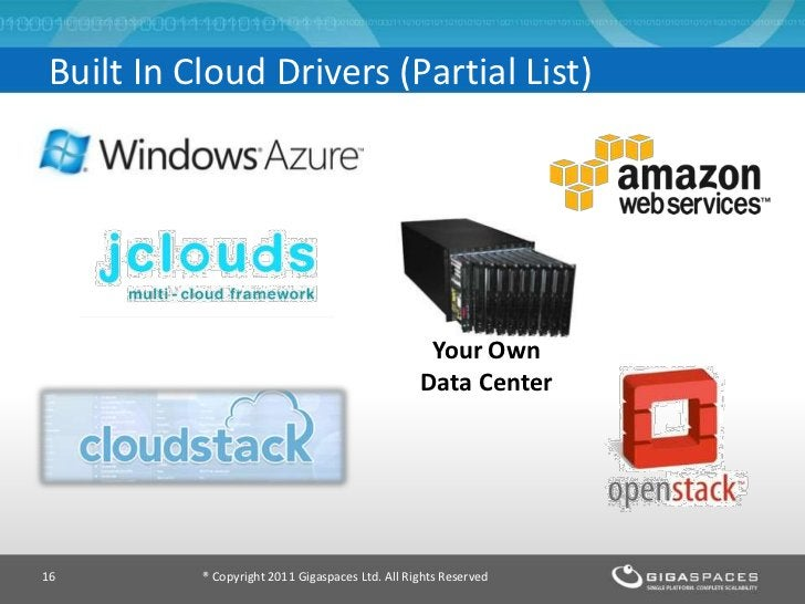 Built In Cloud Drivers (Partial List)                                                  Your Own                           ...