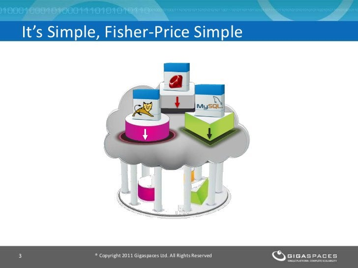 It's Simple, Fisher-Price Simple3         ® Copyright 2011 Gigaspaces Ltd. All Rights Reserved