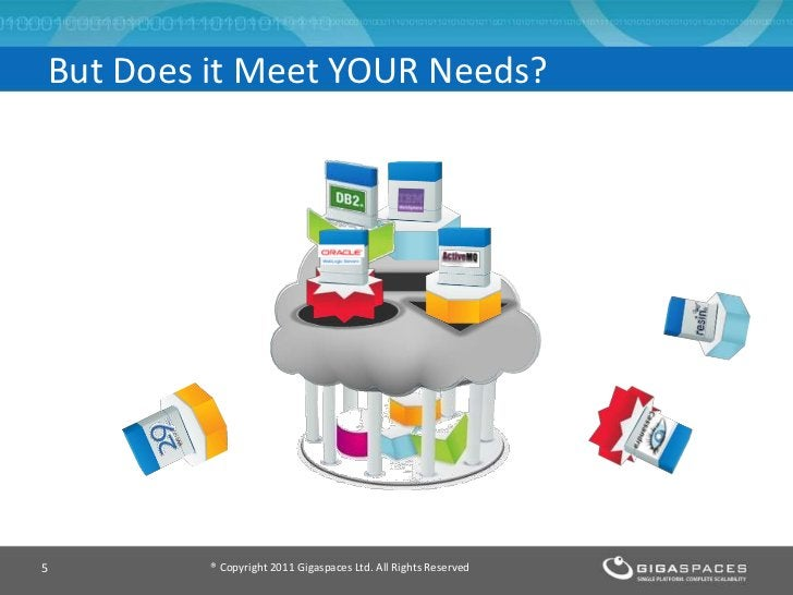 But Does it Meet YOUR Needs?5        ® Copyright 2011 Gigaspaces Ltd. All Rights Reserved