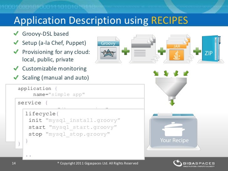 Application Description using RECIPES      Groovy-DSL based      Setup (a-la Chef, Puppet)      Provisioning for any cloud...
