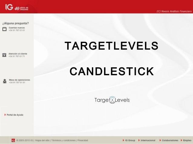 TARGETLEVELS CANDLESTICK