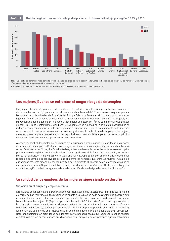 Mujeres burguesas y obreras, feminismo, capitalismo, derechos, subordinaciones, violencias, división del trabajo, ambicione$. - Página 4 Oit-desigualdad-de-gnero-solo-disminuy-en-06-puntos-porcentuales-en-21-aos-4-1024