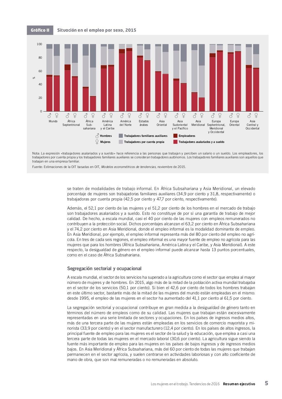 Mujeres burguesas y obreras, feminismo, capitalismo, derechos, subordinaciones, violencias, división del trabajo, ambicione$. - Página 4 Oit-desigualdad-de-gnero-solo-disminuy-en-06-puntos-porcentuales-en-21-aos-5-1024