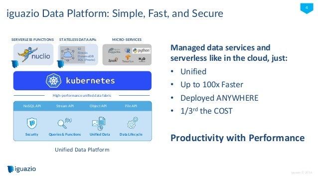 iguazio © 2016 4 iguazio Data Platform: Simple, Fast, and Secure SERVERLESS FUNCTIONS MICRO-SERVICESSTATELESS DATA APIs No...
