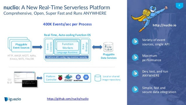 iguazio © 2016 8 nuclio: A New Real-Time Serverless Platform Comprehensive, Open, Super Fast and Runs ANYWHERE Variety of ...
