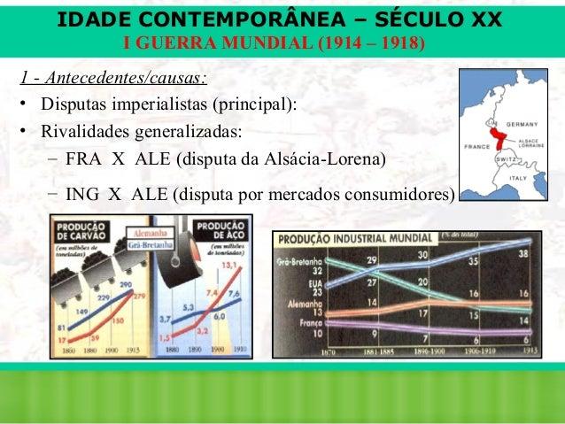 IDADE CONTEMPORÂNEA – SÉCULO XX I GUERRA MUNDIAL (1914 – 1918) 1 - Antecedentes/causas: • Disputas imperialistas (principa...
