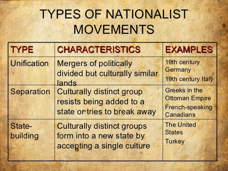 How Did Nationalism Affect Europe?