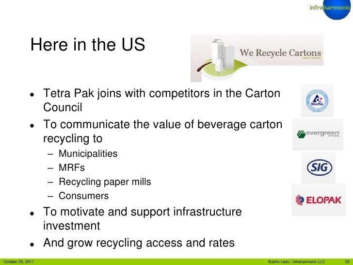 Tetra pak casestudy   Tetra Pak Competitors