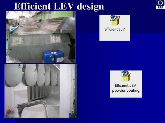 Efficient LEV design