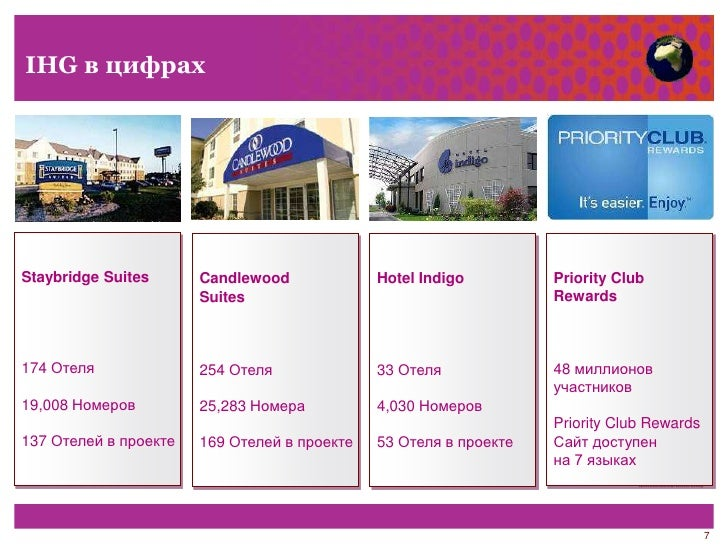intercontinental hotels group an accounting Tpg has received multiple reports of ihg rewards accounts being hacked and  points being stolen and used for fraudulent activity here's what.