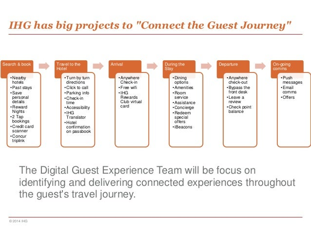 ihg using technology as a Ihg® rewards club is first hotel loyalty program to reward members with points for ordering takeout and dining out.