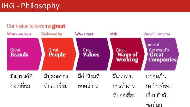 การนำเสนอ IHG Value