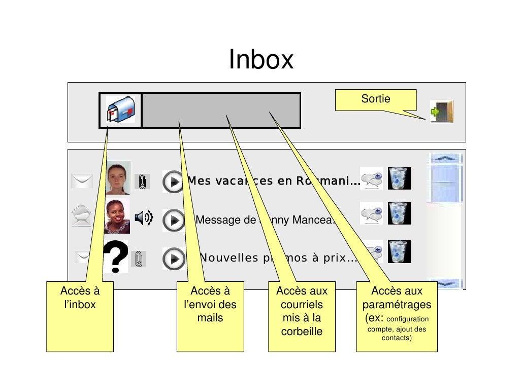 Inbox                                          Sortie                Mes vacances en Roumani…                Message de Je...