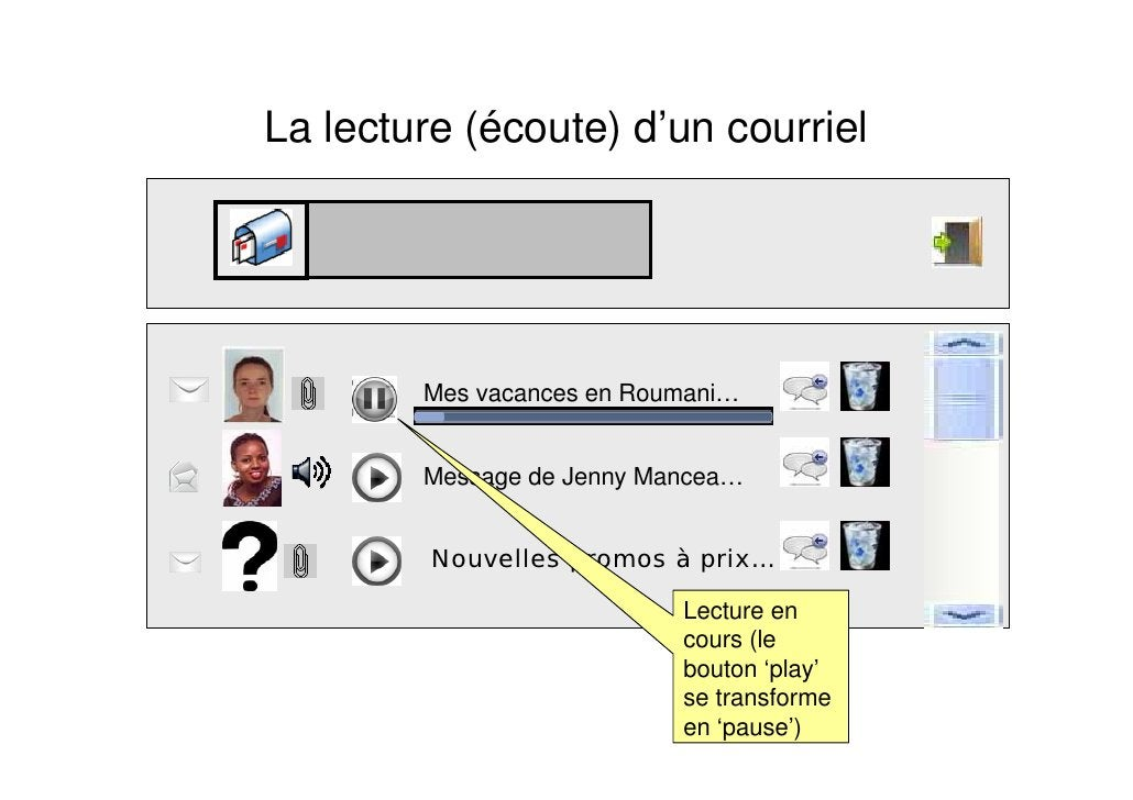 La lecture (écoute) d'un courriel             Mes vacances en Roumani…           Message de Jenny Mancea…            Nouve...