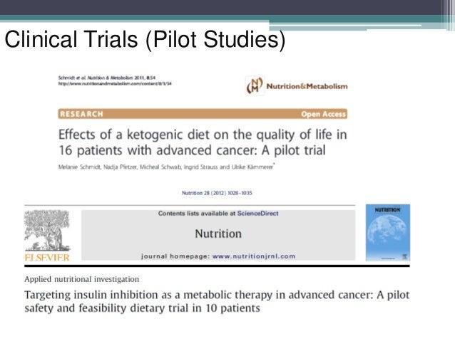 Ketosis And Gallbladder Removal | KetogenicDietPDF.Com