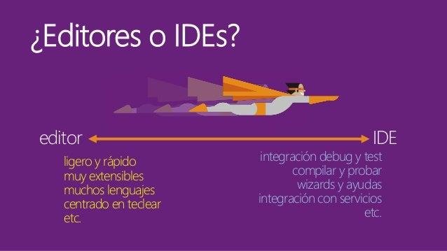 Su integración con herramientas y frameworks C#, VB ~ .NET JS, CSS, Node TypeScript, CoffeScript C, C++ Java PHP, Python, ...