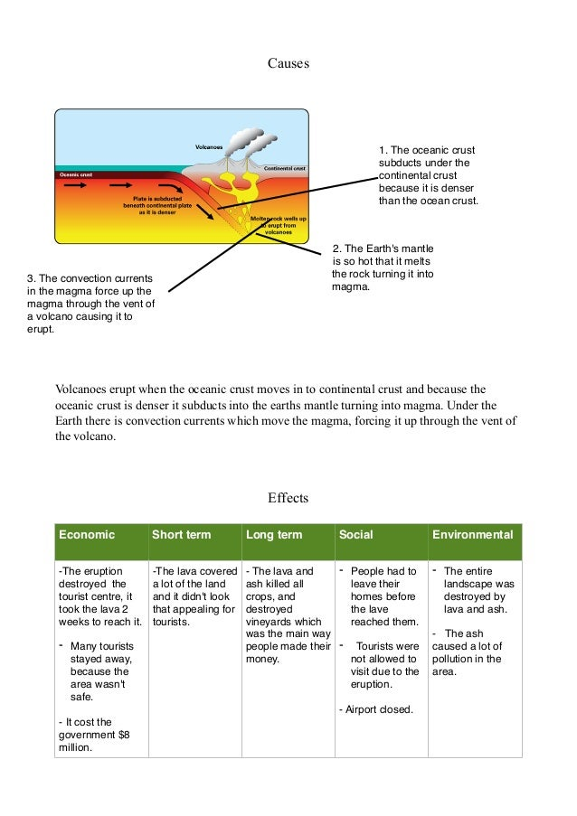 mount etna essay A destructive lahar was seen on june 1 5th, 1991 when mt pinatubo erupted and  a  sciences essay the mount etna a volcanic eruption pressurizes magma.